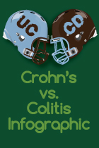 difference between crohns and colitis